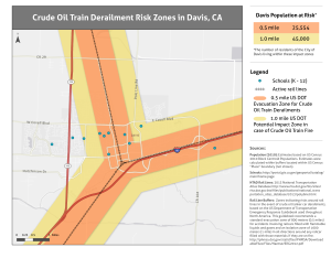 Map of Davis railroads showing the .5 mile U.S. DOT evacuation Zone and the 1.0 mile U.S. DOT potential impact zone plus schools.